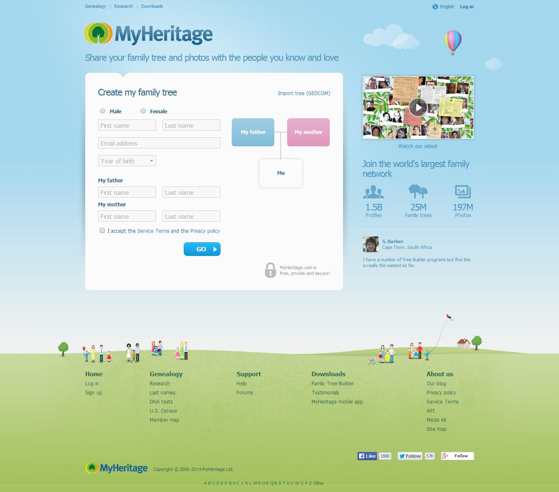 MyHeritage Clone Script