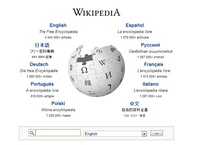 Wikipedia Clone Script